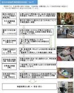 fukushimaanshin_photo02.jpg