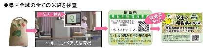 fukushimaanshin_photo06.jpg